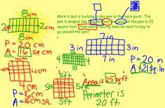 Teaching for Deep Thinking - Math Coach's Corner