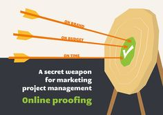 A Secret New Weapon for Content Marketers  posted on September 17, 2015 in Content Marketing, Reports & Guides