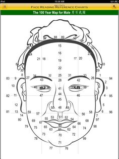 Face reading: what does your face say about you? Like other forms of divination, Chinese face reading has been around for thousan. Chinese Body Clock, Chakras, Feng Shui, Reiki, Chinese Face Reading, Yin Yang Art, Mudras, Acupressure Points, Taoism