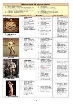 41 Ideas De Historia Del Arte Historia Del Arte Arte Historia