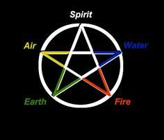 Le Sanctuaire de la Lune: Le pentacle