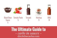 """You have to read this """"Ultimate guide to carbs in sauces"""". You will see which to enjoy and which to avoid in an easy photo grid. 
