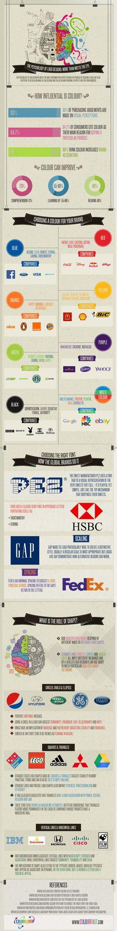 Infografik – The Psychology Of Logo Designs by Colourfast  http://onlinemarketing.de/news/infografik-wiedererkennung-psychologie-logo-design/infografik-the-psychology-of-logo-designs-by-colourfast