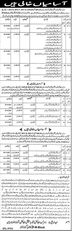 District Education Officer Special Education Jobs 2021 In Gujranwala