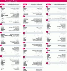 Nomes de bebê e Significado: Femininos e Masculinos