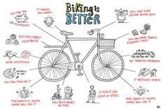 #Bikes are the best thing in the world.