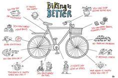 #Biking is Better