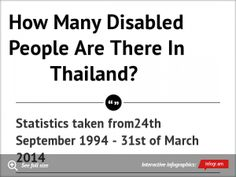 Infographic: How Many Disabled     People Are There In         Thailand?    The Top Accessible Destinations In Thailand For Disabled People And Wheelchair UsersFor more information on the situation for disabled people in Thailand and accessible destinations go to -