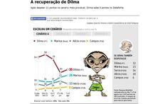 A recuperação de Dilma (FSP_1315)