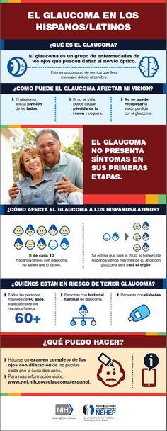 Glaucoma en los hispanos/latinos: Infografía