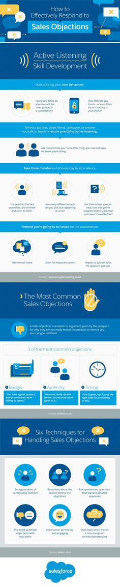 How To Effectively Respond To Sales Objections #Infographic #Sales #SmallBusiness Business Planning, Business Tips, Online Business, Business Marketing, Content Marketing, Sales Motivation, Business Card Maker, Sales Techniques, Sales Strategy