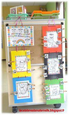 Fashion and Lifestyle Kindergarten Portfolio, Eyfs Classroom, Reading Games, Brain Gym, Emotion, Positive Discipline, Les Sentiments, Monster, Elementary Art