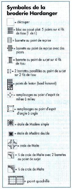 Resultado de imagen de descargar hardanger embroidery donatella ciotti