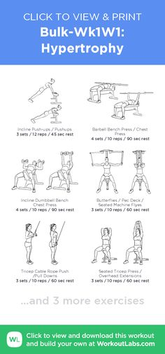 Bulk-Wk1W1: Hypertrophy –click to view and print this illustrated exercise plan created with #WorkoutLabsFit
