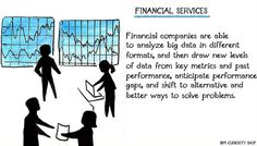 For example, financial companies are able to analyze big data in different formats, and then draw new levels of data from key metrics and past performance, anticipate performance gaps, and shift to alternative and better ways to solve problems. Curiosity Shop, Competitor Analysis, Big Data, Problem Solving, Alternative, Draw, Key, Memes, Inspiration