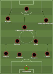 Pin On Serie A Formations