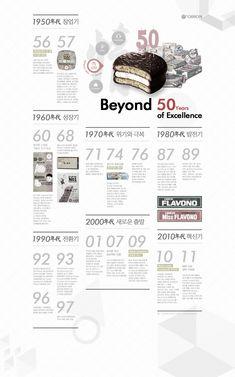 욱스웹디자인아카데미 UI/UXdesign/ Web design/UI/UX디자인/웹디자인Typography / 타이포그래피