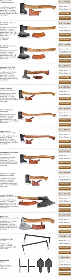 logging axes