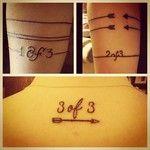 Instagram photos for tag #sistertattoos | Statigram