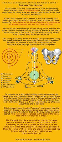 All-pervading power of God's love (Paramachaitanya) Sahaja Yoga Meditation, Chakra Meditation, Kundalini Yoga, Tantra Art, Human Design System, Shri Mataji, Spiritual Warrior, Advanced Yoga, Yoga Videos