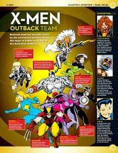 X-Men: Australian Outback Team