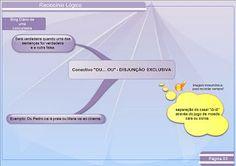 Diário de uma concurseira: Mapa Mental Raciocínio Lógico