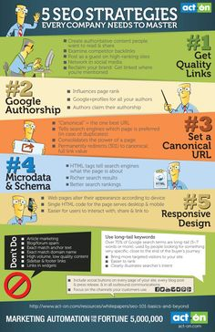 94 best infographics images info graphics, internet marketing5 seo strategies every company needs to master [infographic] image five seo strategies infographic 800