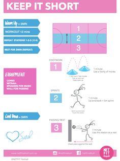 Session Plans - NETFIT Netball