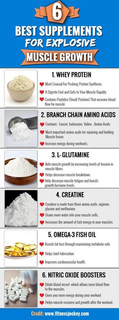 Best Supplements for Explosive Muscle Growth Nutrition Education, Nutrition Month, Sports Nutrition, Fitness Nutrition, Health And Nutrition, Health Tips, Macro Nutrition, Nutrition Club, Muscle Nutrition
