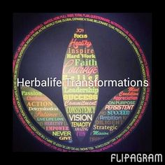 Flipagram - Herbalife Transformations - Music: ROAR Katy Perry Official-