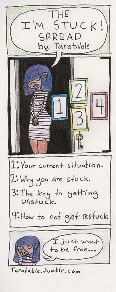 """tarotable: """" 1: Your current situation: What's going on in your life right now, the problems and struggles you are having. 2: Why you are stuck: What you are struggling against, the blockage, the..."""