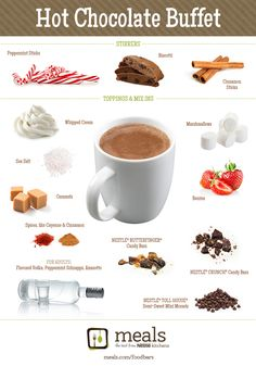 Hot Chocolate Buffet | Meals.com - A Hot Chocolate Buffet is a cozy DIY beverage bar for chilly days. From caramel and sea salt to spices or spiked (adults only!), stir with candy canes or biscotti and savor the endless flavors. #hotchocolate #hotcocoa #partyideas #winterdrinks