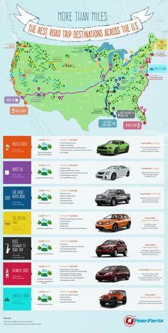 This infographic will totally inspire your next road trip Roads & Rides Your guide to the best drives, coolest cars, and all things motoring. This infographic will totally inspire your next road trip Arizona Road Trip, Road Trip Usa, Family Road Trips, Route 66 Road Trip, Family Vacations, East Coast Road Trip, Family Travel, Pacific Coast Highway, Travel Tips