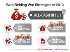 Redfin data analysts crunched the numbers to find which bidding war strategies were the most effective. Here's what we found.