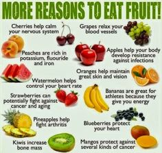 Google+ More Reasons to Eat Fruit! #Fitness