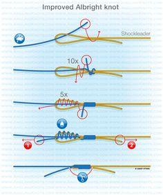 Carp fishing knots : Improved Albright knot
