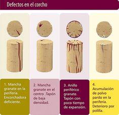Los 4 defectos más comunes en los corchos del vino https://www.vinetur.com/2014120517619/los-4-defectos-mas-comunes-en-los-corchos-del-vino.html