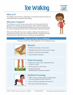 Our team of therapists created Occupational Therapy Infographic Sheets that target individual OT goals and incorporate unique learning style. Occupational Therapy Activities, Sensory Therapy, Pediatric Occupational Therapy, Pediatric Ot, Physical Education Games, Physical Activities, Early Education, Health Education, Ot Therapy