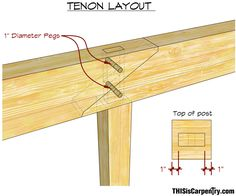 Image result for connecting wood beams