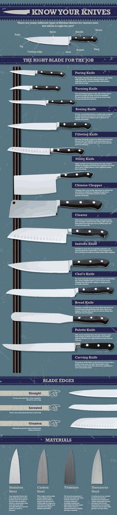 Choosing the right knife can be a choice between brand, weight, materials and purpose, leaving you with a lot to consider. We've put together a handy and easy-t
