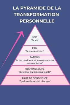 Positive Mind, Positive Attitude, Positive Vibes, Cats Best, French Language Lessons, Self Care Activities, Training Motivation, French Quotes, Medical