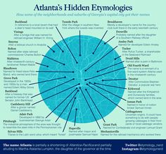 Infographics - THE ETYMOLOGY NERD Make An Infographic, Infographics, United Nations Peacekeeping, Atlanta Neighborhoods, The World's Greatest, The Neighbourhood, The Past, Names, Map
