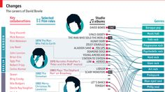 Starman Jones | The Economist