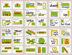 Forum | ________ Learn English | Fluent LandPrepositions Made Easy: Preposition for Location and Movement | Fluent Land