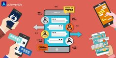 #Chatbots are for initiating human dialogues. They depend on programming a lot on the #UXdesign. Read on to know about bots.