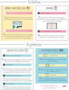 consejos para crear un blog