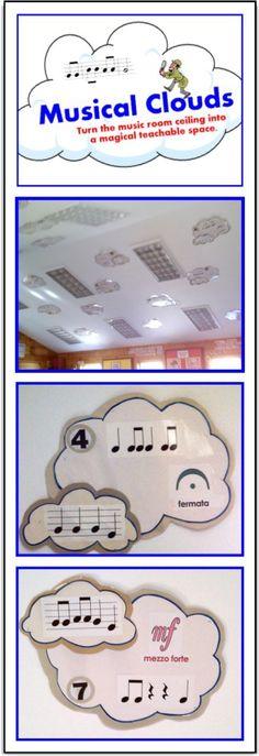Μουσικά Σύννεφα που Διδάξτε