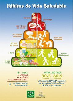 ¿Quieres conocer que hábitos pueden hacer nuestra vida mucho más saludable? Spanish Classroom, Teaching Spanish, Classroom Ideas, Health And Wellness, Health Tips, Health Unit, Ap Spanish, Class Activities, Healthy Lifestyle