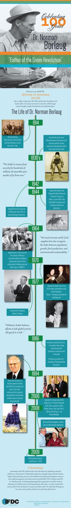 A short timeline of Dr. Norman Borlaug's life. March 25th marks his 100th birthday (1914-2009) #Borlaug100 #infographic