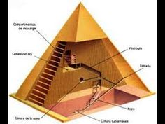 The Mystery Resolved - Pyramids Of Giza Incredible!!! The revelation of the pyramids of Giza are shown in this documentary, the secret is finally revealed. A...